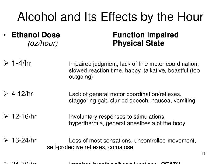 the main features of alcoholism and its effects Alcoholism is a disease with four main features there are two major differences between alcohol dependence and alcoholism as generally long-term effects of.