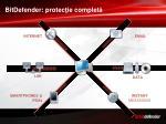 bitdefender protec ie complet