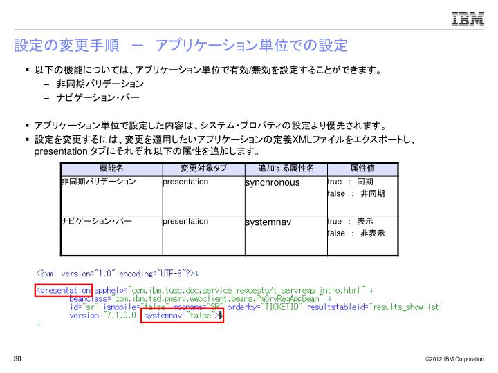 設定の変更手順 - アプリケーション単位での設定