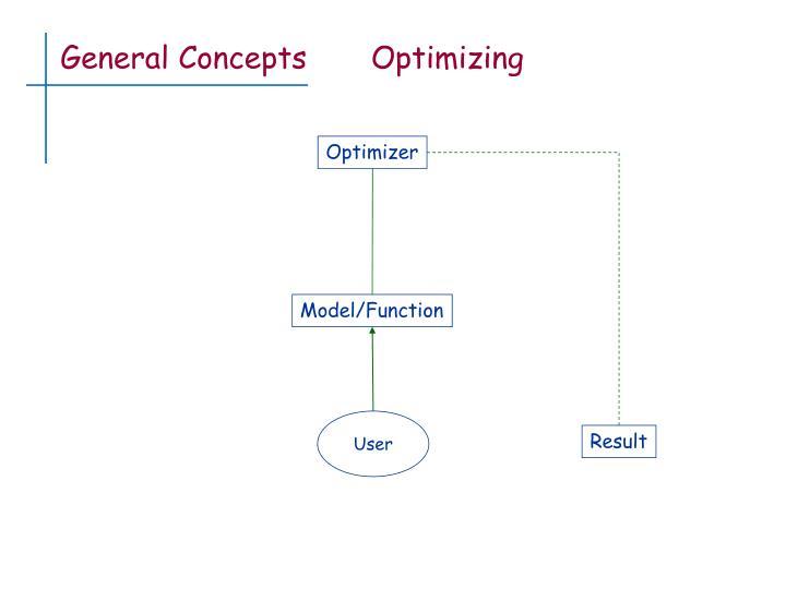General concepts optimizing