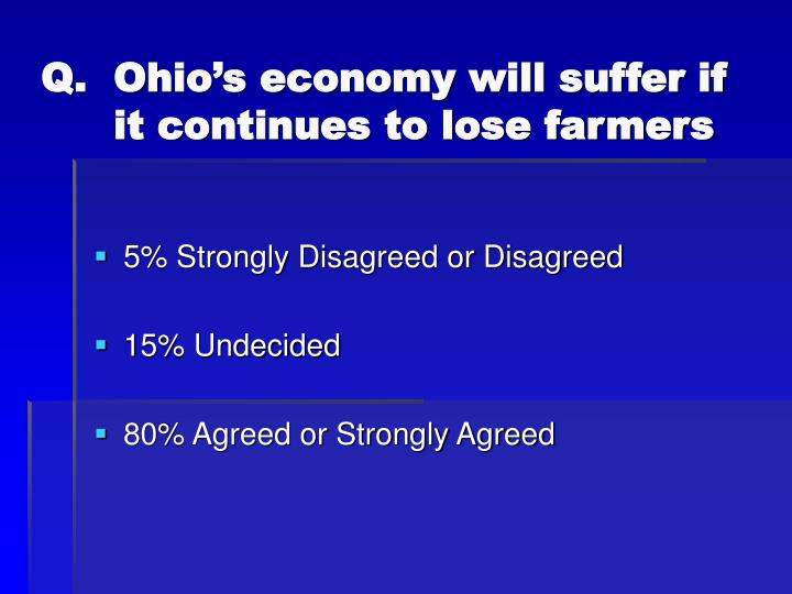 Ohio's economy will suffer if it continues to lose farmers