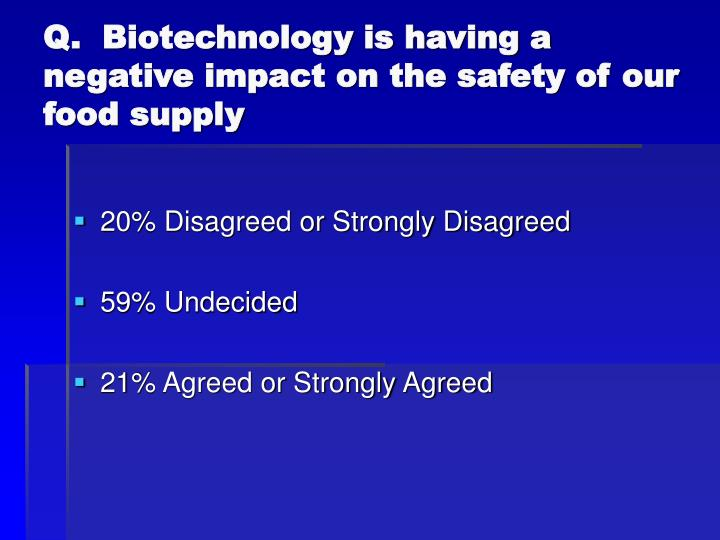 Q.  Biotechnology is having a negative impact on the safety of our food supply
