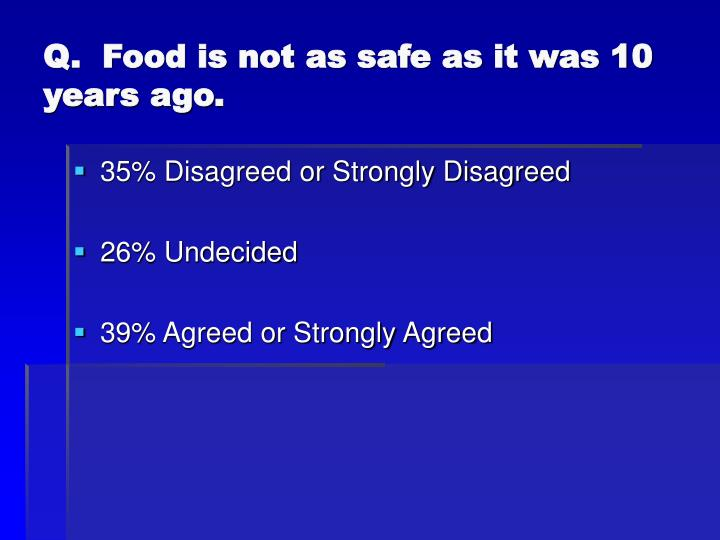 Q.  Food is not as safe as it was 10 years ago.