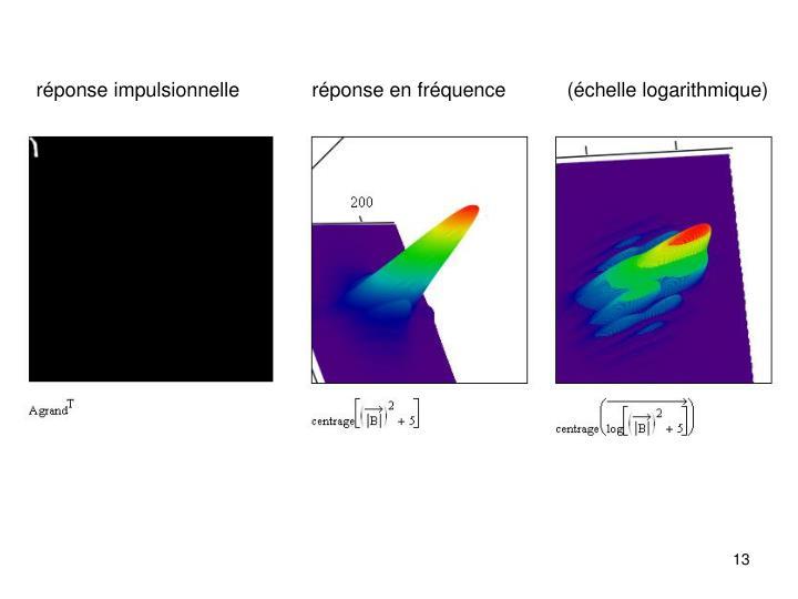 réponse impulsionnelle             réponse en fréquence           (échelle logarithmique)