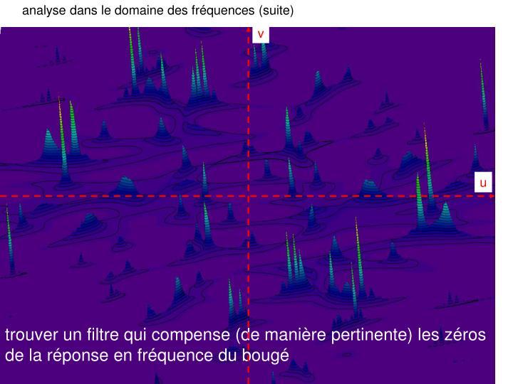 analyse dans le domaine des fréquences (suite)