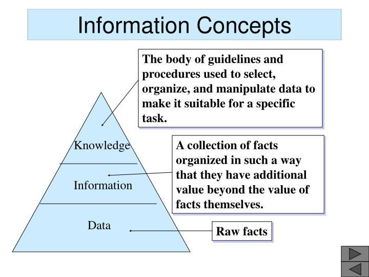 Information concepts1