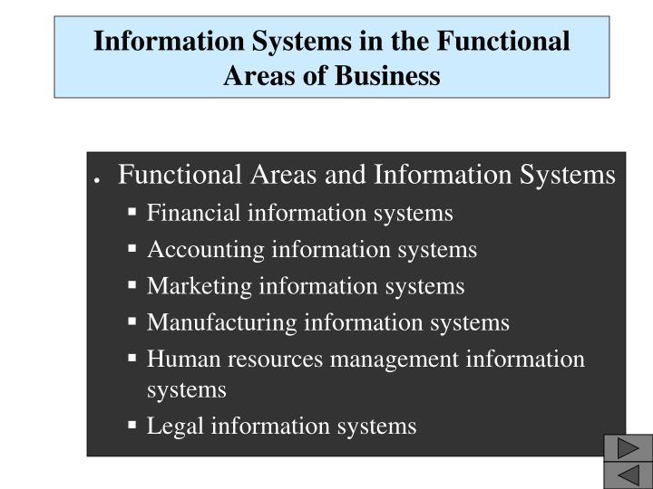 Information Systems in the Functional Areas of Business