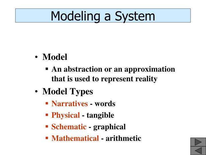 Modeling a System