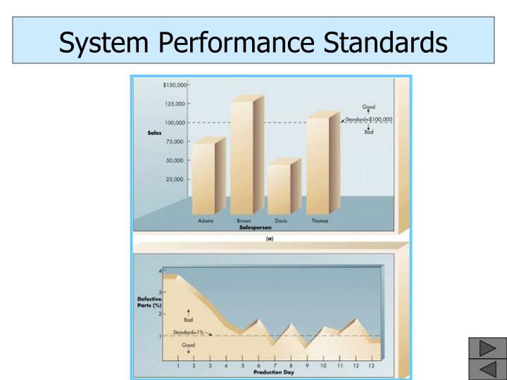 System Performance Standards