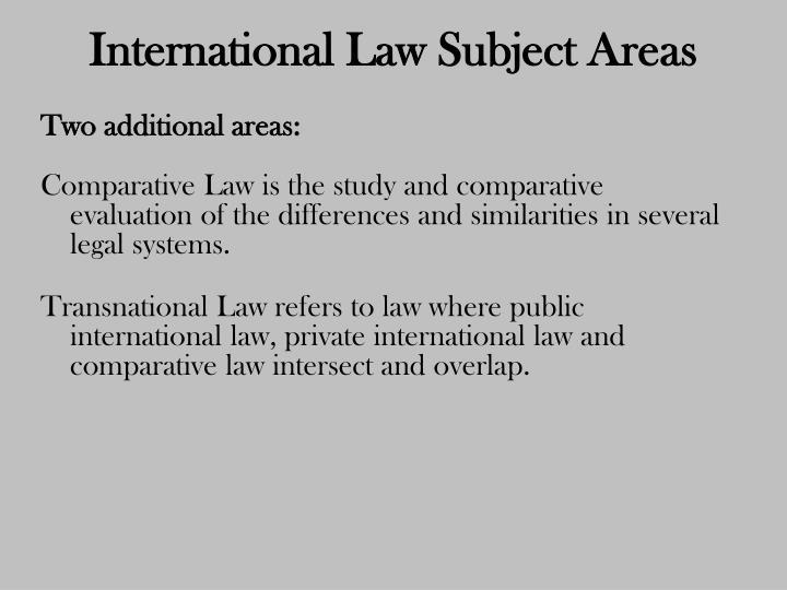 International Law Subject Areas