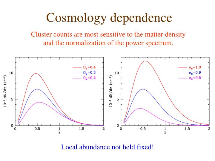 Cosmology dependence