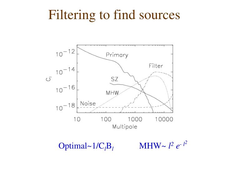 Filtering to find sources