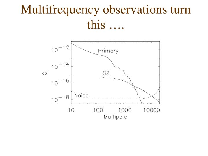 Multifrequency observations turn this ….