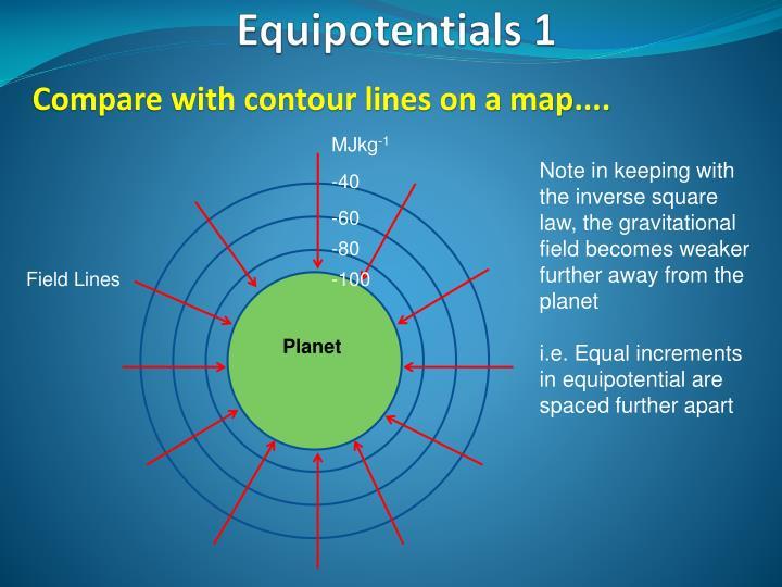 Equipotentials 1