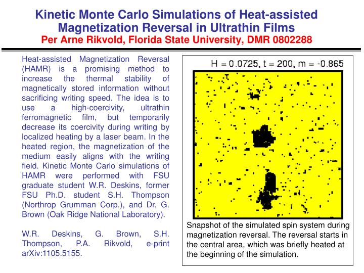 Kinetic Monte Carlo Simulations of Heat-assisted Magnetization Reversal in Ultrathin Films