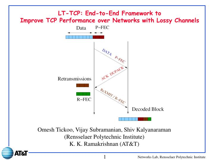 how to improve tcp performance in Performance of tcp/ip over atm ubr+ service ubr+ drop policies to improve tcp/ubr performance over terrestrial and q r jain et al,  performance of tcp.