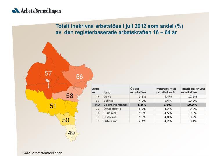 Totalt inskrivna arbetslösa i juli 2012 som andel (%) av  den registerbaserade arbetskraften 16 –...