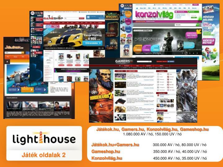 Játékok.hu, Gamers.hu, Konzolvilág.hu, Gameshop.hu