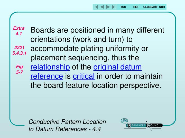 Boards are positioned in many different orientations (work and turn) to accommodate plating uniformity or placement sequencing, thus the