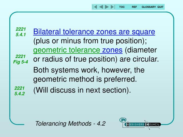 Bilateral tolerance zones are square