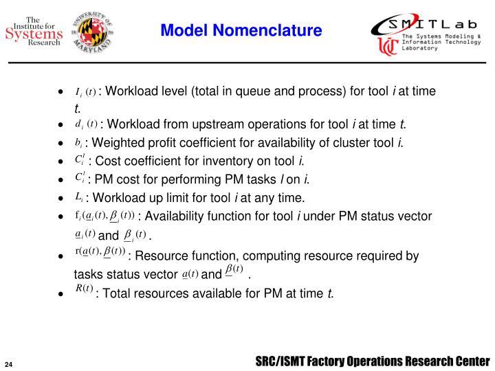 Model Nomenclature