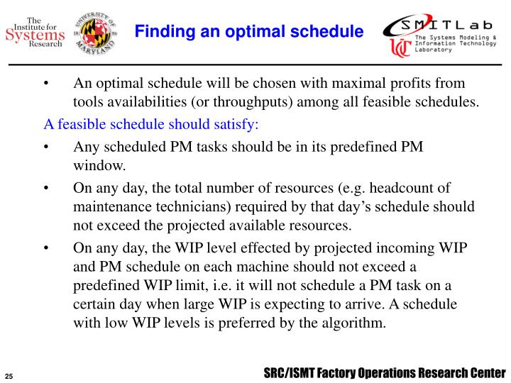 Finding an optimal schedule