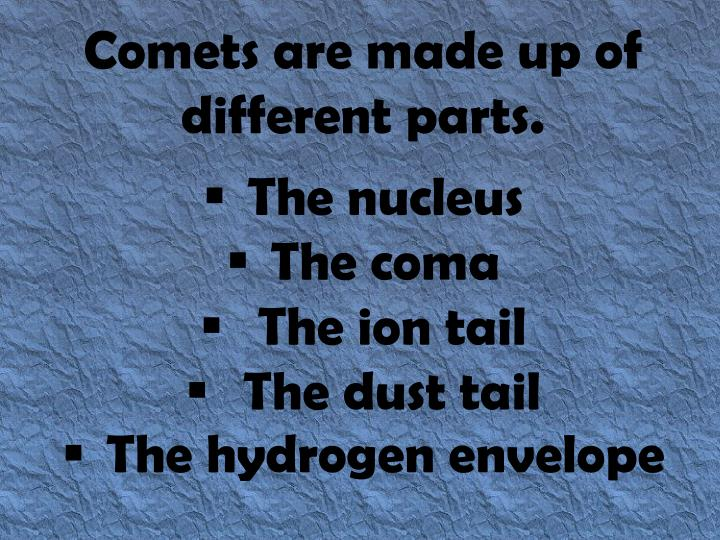Comets are made up of different parts.