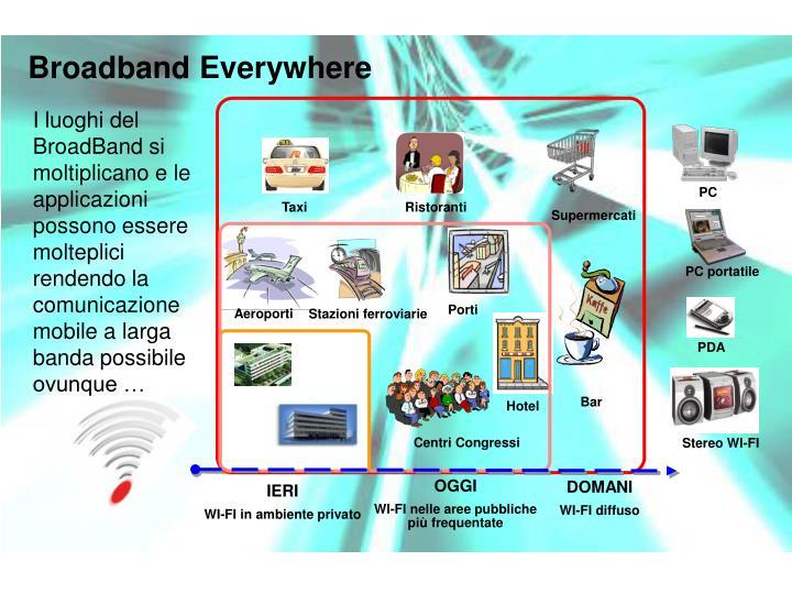 Broadband Everywhere