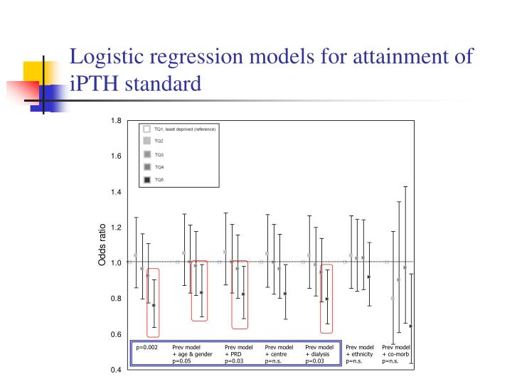 Logistic regression models for attainment of iPTH standard
