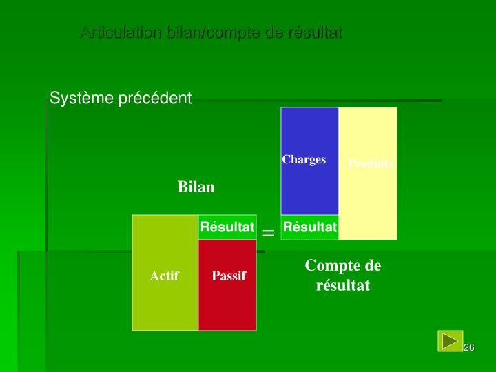 Articulation bilan/compte de résultat