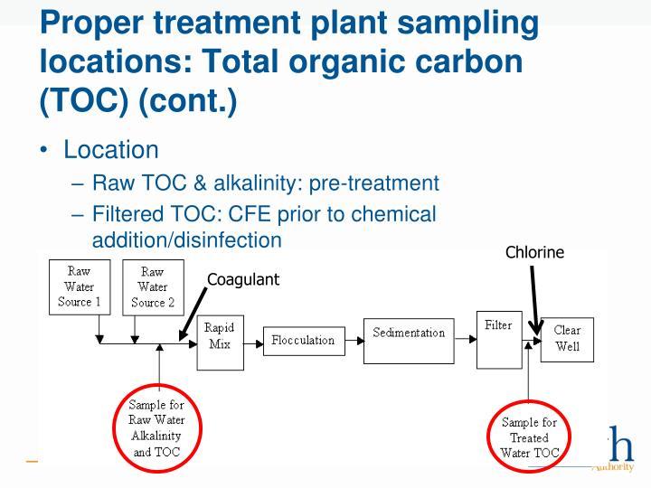Proper treatment plant sampling locations: Total organic carbon (TOC) (cont.)