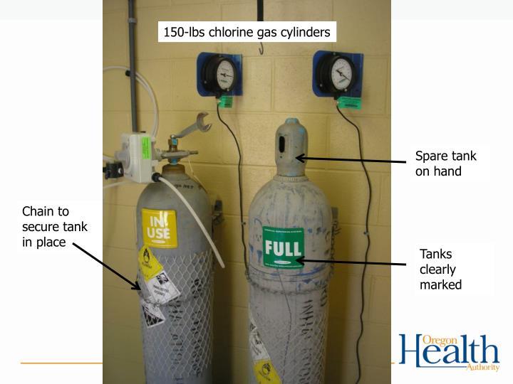 150-lbs chlorine gas cylinders