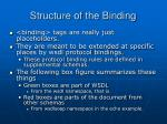 structure of the binding