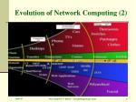 evolution of network computing 2