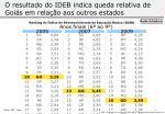 o resultado do ideb indica queda relativa de goi s em rela o aos outros estados1