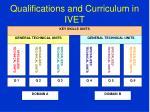 qualifications and curriculum in ivet4