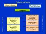 t raining pathways