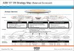 asb 07 09 strategy map balanced scorecard