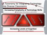 a taxonomy for integrating technology into diverse classrooms