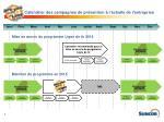 calendrier des campagnes de pr vention l chelle de l entreprise