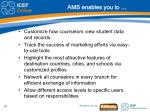 ams enables you to1