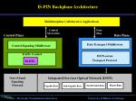 is pin backplane architecture