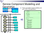 service component modelling and generation