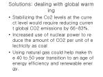 solutions dealing with global warming