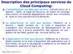 description des principaux services du cloud computing