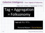 collective intelligence from tagging to folksonomy4