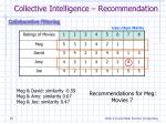 collective intelligence recommendation3