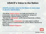 usace s value to the nation