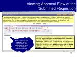 viewing approval flow of the submitted requisition