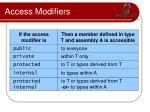 access modifiers1